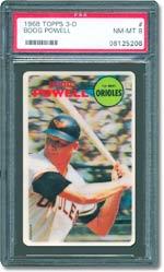 1968 Powell