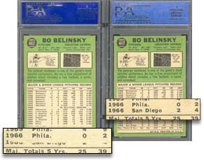 Some stats appear to be erased on variations of cards #374, #402, #427 and #447.