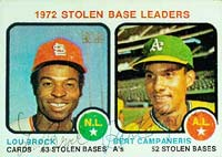 A 1973 card signed by speedsters Lou Brock and Bert Campaneris