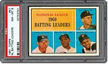 NL batting leaders