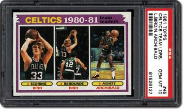 Celtics team leaders